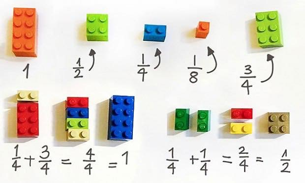 pictures of lego bricks used to help with counting